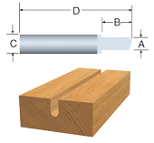 Surface Forming Router Bits